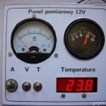 Test działania panela pomiarowego