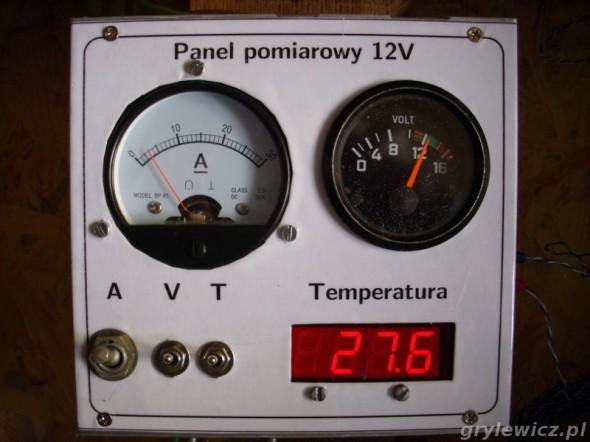 Zamontowany i uruchomiony panel pomiarowy