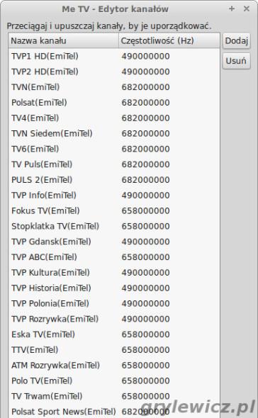 Lista kanałów w Me TV
