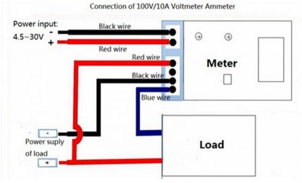 Podłączenie modułu panelowego
