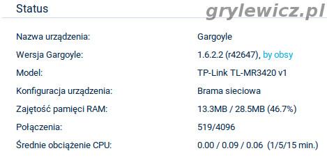Gargoyle MR3420