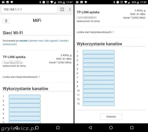 Sieci WiFi MiFi